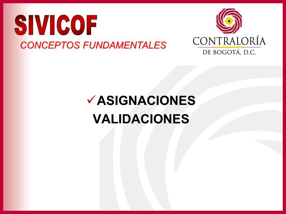 ASIGNACIONES VALIDACIONES CONCEPTOS FUNDAMENTALES
