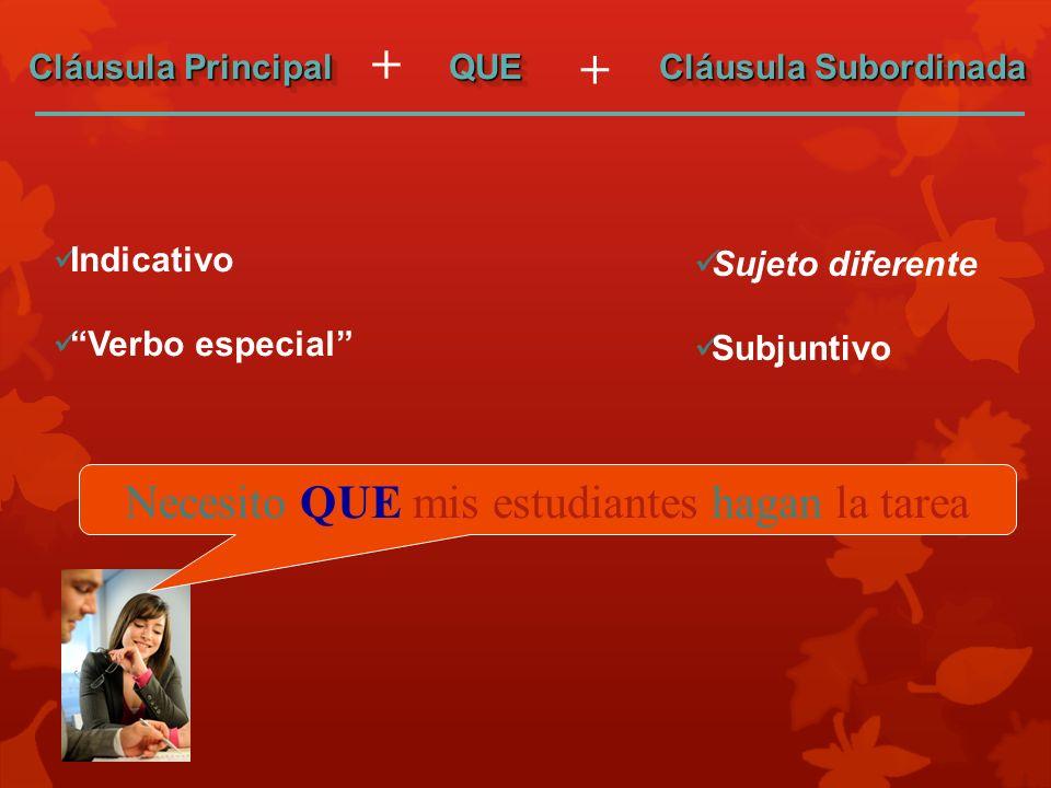 9 Cláusula Principal QUEQUE Cláusula Subordinada + + Indicativo Verbo especial Sujeto diferente Subjuntivo Necesito QUE mis estudiantes hagan la tarea