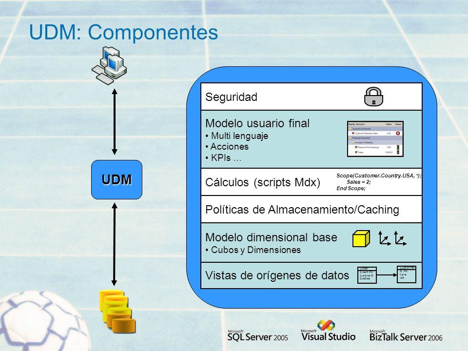 UDM: Componentes UDM SeguridadVistas de orígenes de datos Customer ID (PK) Name Age Order Order# (PK) CustomerID DueDate Modelo dimensional base Cubos y Dimensiones Cálculos (scripts Mdx) Scope(Customer.Country.USA, *); Sales = 2; End Scope; Modelo usuario final Multi lenguaje Acciones KPIs … Políticas de Almacenamiento/Caching