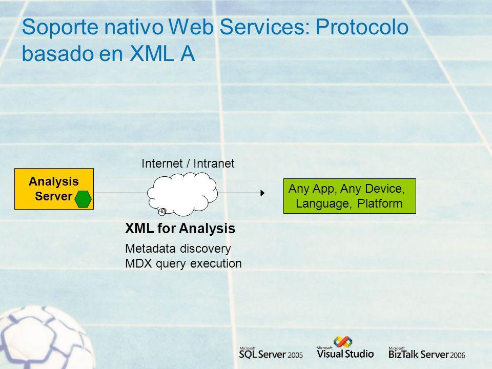 Soporte nativo Web Services: Protocolo basado en XML A Analysis Server Any App, Any Device, Language, Platform Internet / Intranet XML for Analysis Metadata discovery MDX query execution