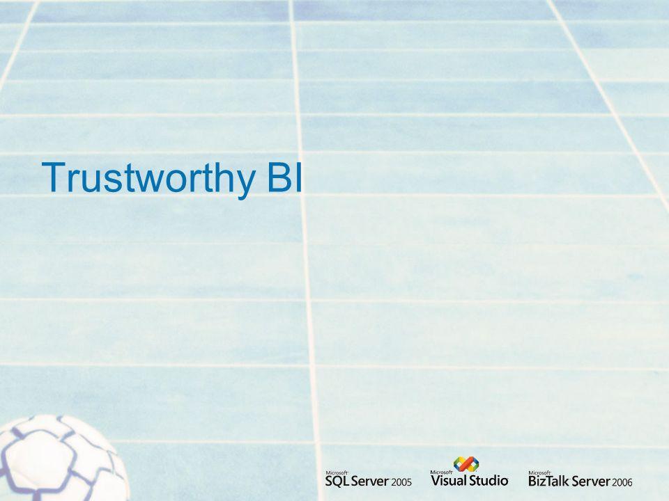 Trustworthy BI