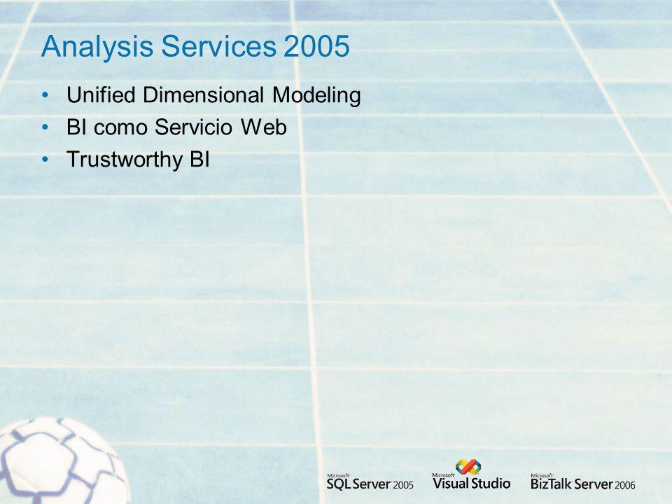 Analysis Services 2005 Unified Dimensional Modeling BI como Servicio Web Trustworthy BI