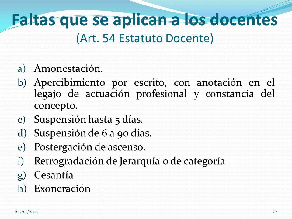Faltas que se aplican a los docentes (Art. 54 Estatuto Docente) a) Amonestación. b) Apercibimiento por escrito, con anotación en el legajo de actuació