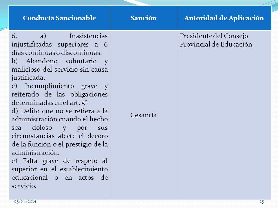 Conducta SancionableSanciónAutoridad de Aplicación 6. a) Inasistencias injustificadas superiores a 6 días continuas o discontinuas. b) Abandono volunt