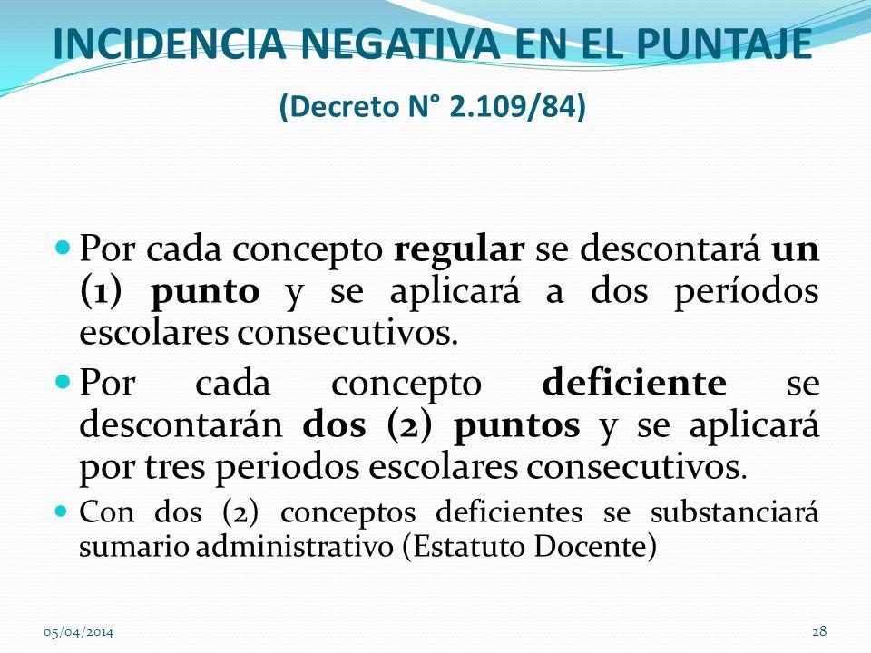 INCIDENCIA NEGATIVA EN EL PUNTAJE (Decreto N° 2.109/84) Por cada concepto regular se descontará un (1) punto y se aplicará a dos períodos escolares co