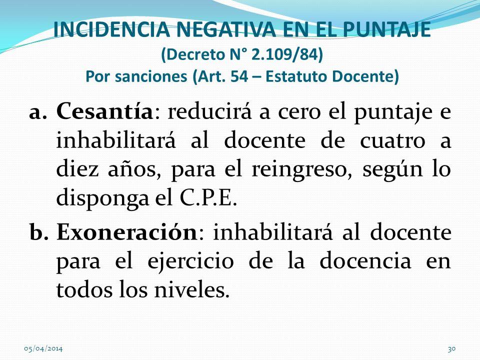 INCIDENCIA NEGATIVA EN EL PUNTAJE (Decreto N° 2.109/84) Por sanciones (Art. 54 – Estatuto Docente) a. Cesantía: reducirá a cero el puntaje e inhabilit