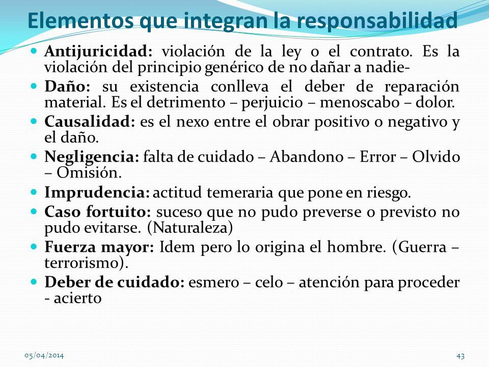 Elementos que integran la responsabilidad Antijuricidad: violación de la ley o el contrato. Es la violación del principio genérico de no dañar a nadie