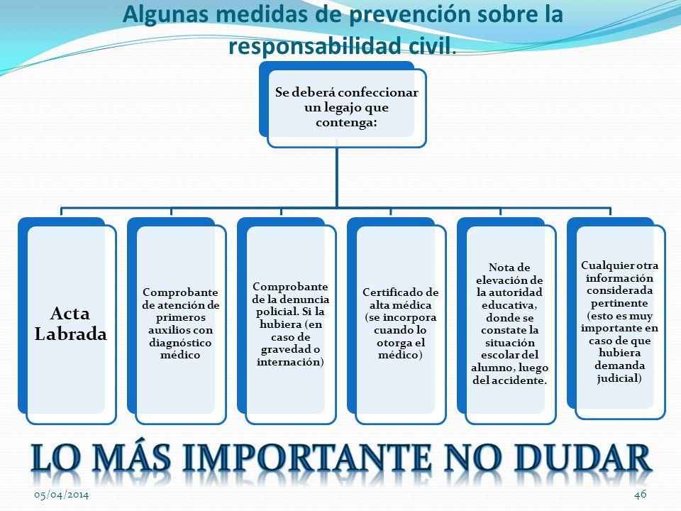 Algunas medidas de prevención sobre la responsabilidad civil. Se deberá confeccionar un legajo que contenga: Acta Labrada Comprobante de atención de p