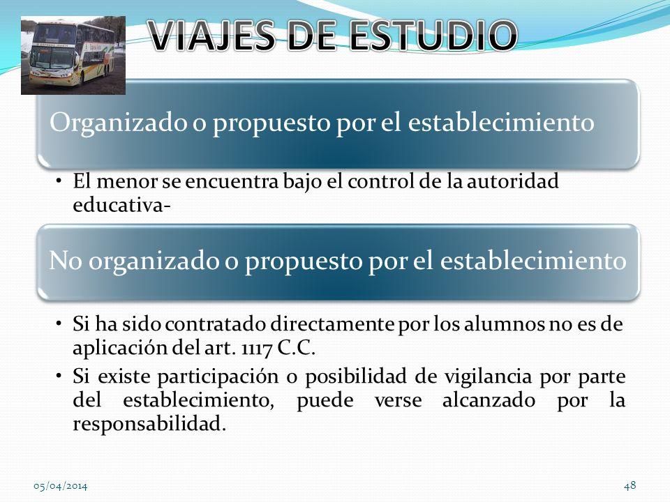 Organizado o propuesto por el establecimiento El menor se encuentra bajo el control de la autoridad educativa- No organizado o propuesto por el establ