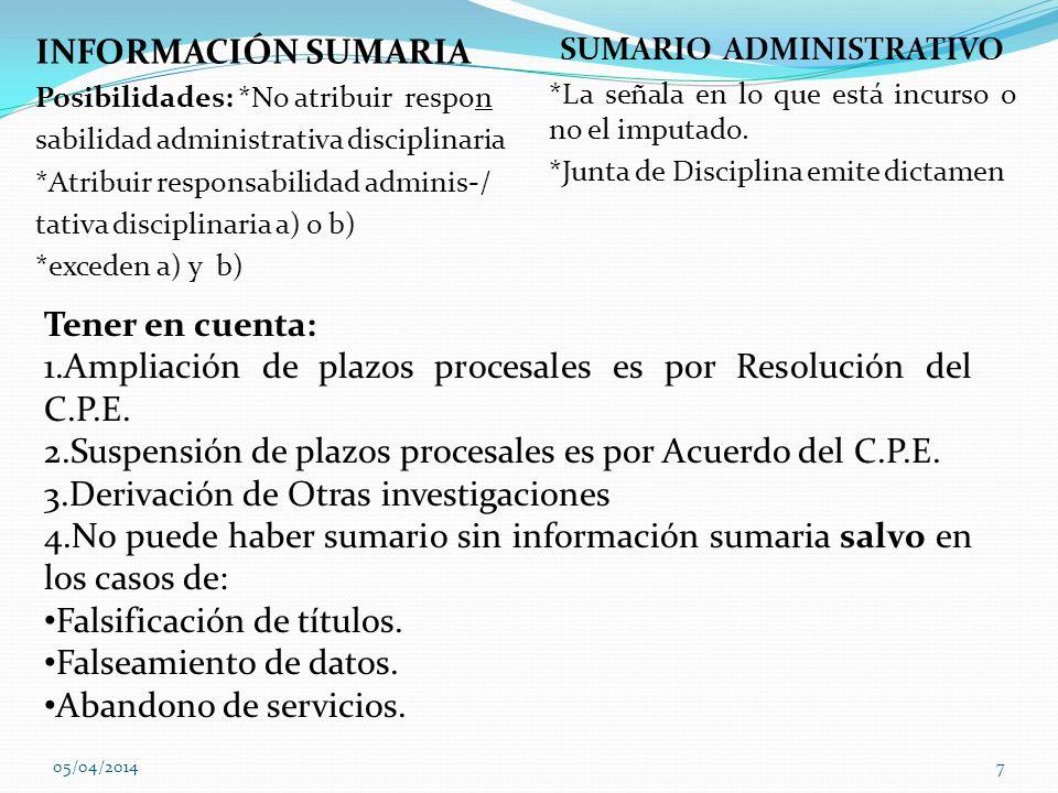 INFORMACIÓN SUMARIA Posibilidades: *No atribuir respon sabilidad administrativa disciplinaria *Atribuir responsabilidad adminis-/ tativa disciplinaria