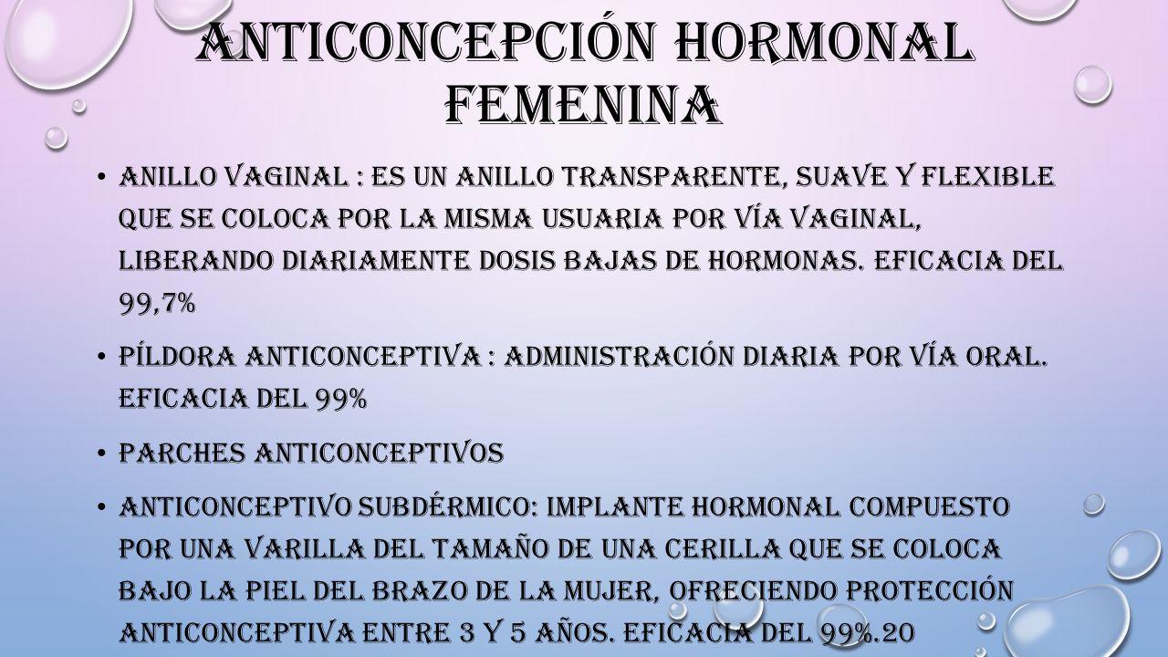 ANTICONCEPCIÓN HORMONAL FEMENINA ANILLO VAGINAL : ES UN ANILLO TRANSPARENTE, SUAVE Y FLEXIBLE QUE SE COLOCA POR LA MISMA USUARIA POR VÍA VAGINAL, LIBE