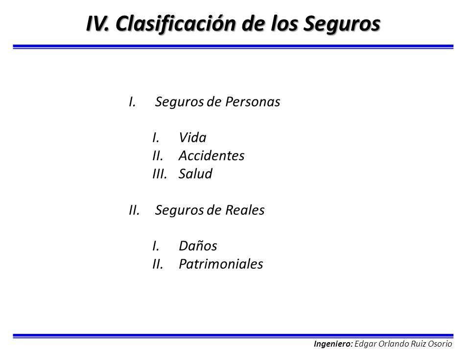 Ingeniero: Edgar Orlando Ruiz Osorio IV. Clasificación de los Seguros I.Seguros de Personas I.Vida II.Accidentes III.Salud II.Seguros de Reales I.Daño