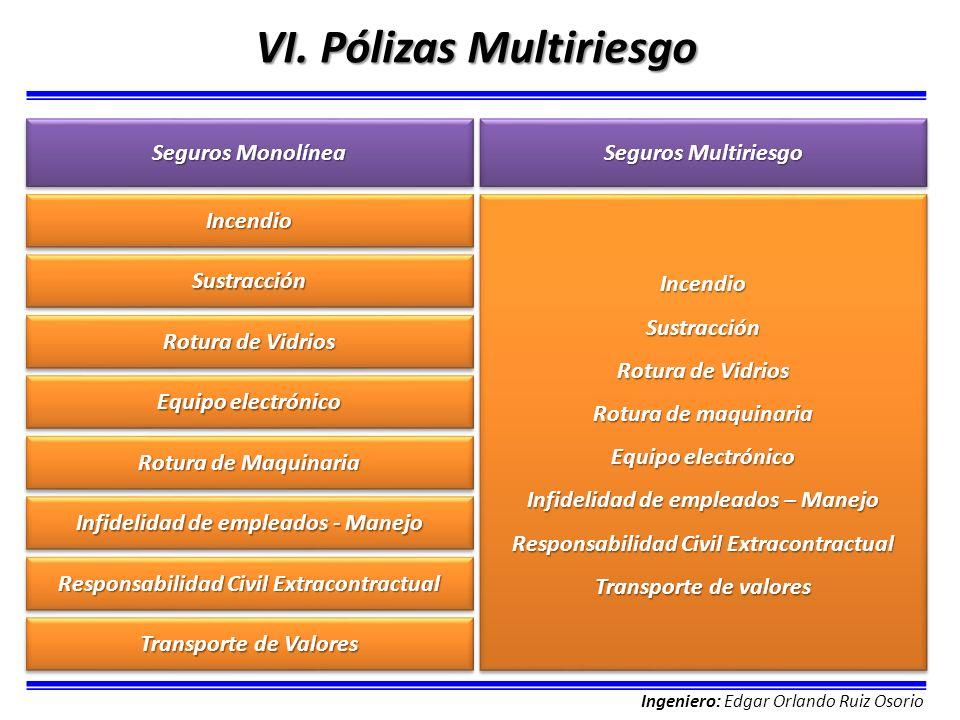 Ingeniero: Edgar Orlando Ruiz Osorio VI. Pólizas Multiriesgo IncendioIncendio SustracciónSustracción Equipo electrónico Infidelidad de empleados - Man