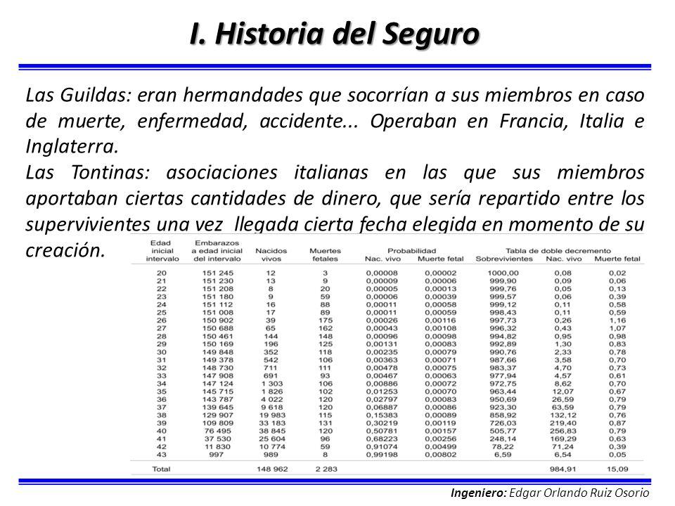 Ingeniero: Edgar Orlando Ruiz Osorio I. Historia del Seguro Las Guildas: eran hermandades que socorrían a sus miembros en caso de muerte, enfermedad,