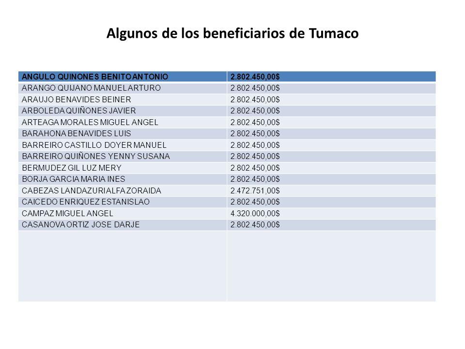 Algunos de los beneficiarios de Tumaco ANGULO QUINONES BENITO ANTONIO2.802.450,00$ ARANGO QUIJANO MANUEL ARTURO2.802.450,00$ ARAUJO BENAVIDES BEINER2.