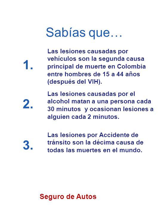 Sabías que… Las lesiones causadas por vehículos son la segunda causa principal de muerte en Colombia entre hombres de 15 a 44 años (después del VIH).