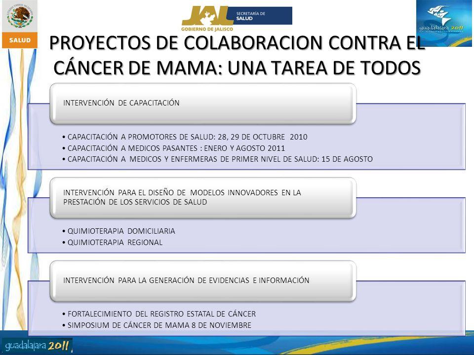 Objetivo Promover exploración de mama y la detección oportuna de cáncer Resultado 90 x 25 = 2250 auxiliares capacitadas Conclusión Aumentar la detección clínica de mujeres CAPACITACIÓN A PROMOTORES DE SALUD: 28, 29 DE OCTUBRE 2010