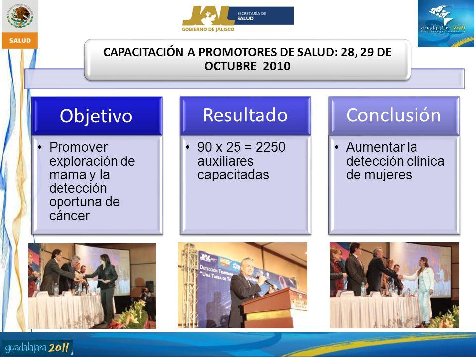 Objetivo Promover exploración de mama y la detección oportuna de cáncer Resultado 90 x 25 = 2250 auxiliares capacitadas Conclusión Aumentar la detecci