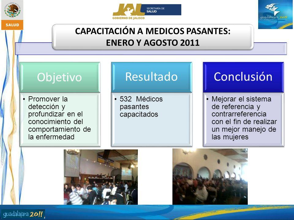 CAPACITACIÓN A MEDICOS PASANTES: ENERO Y AGOSTO 2011 Objetivo Promover la detección y profundizar en el conocimiento del comportamiento de la enfermed