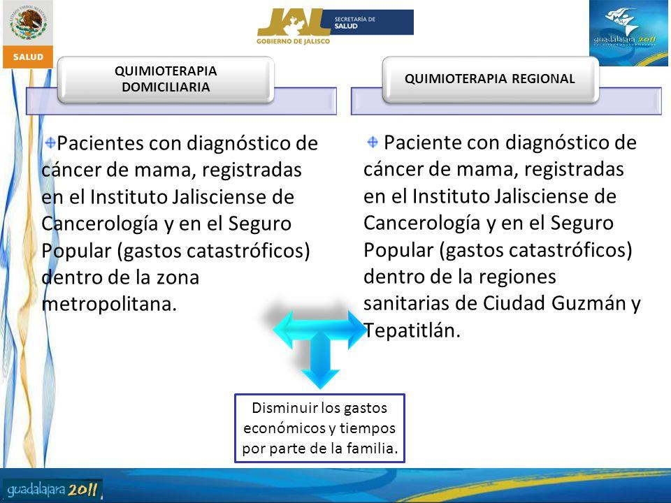 QUIMIOTERAPIA DOMICILIARIA QUIMIOTERAPIA REGIONAL Pacientes con diagnóstico de cáncer de mama, registradas en el Instituto Jalisciense de Cancerología