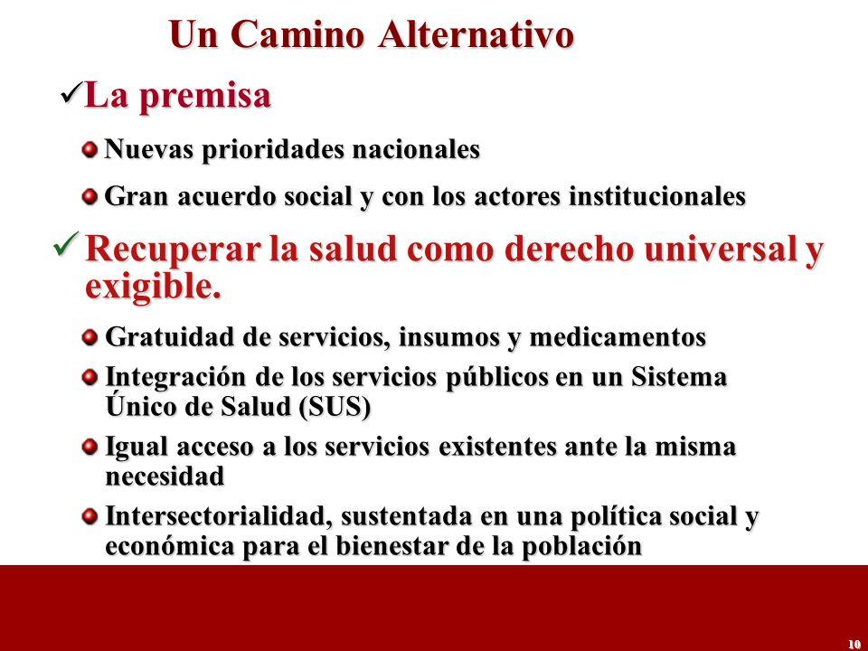 10 La premisa La premisa Nuevas prioridades nacionales Gran acuerdo social y con los actores institucionales Un Camino Alternativo Recuperar la salud