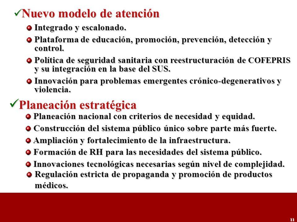 11 Nuevo modelo de atención Nuevo modelo de atención Integrado y escalonado. Plataforma de educación, promoción, prevención, detección y control. Polí