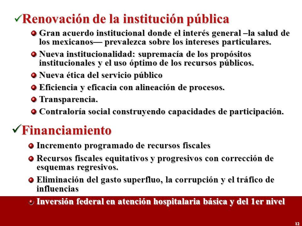 12 Renovación de la institución pública Renovación de la institución pública Gran acuerdo institucional donde el interés general –la salud de los mexi