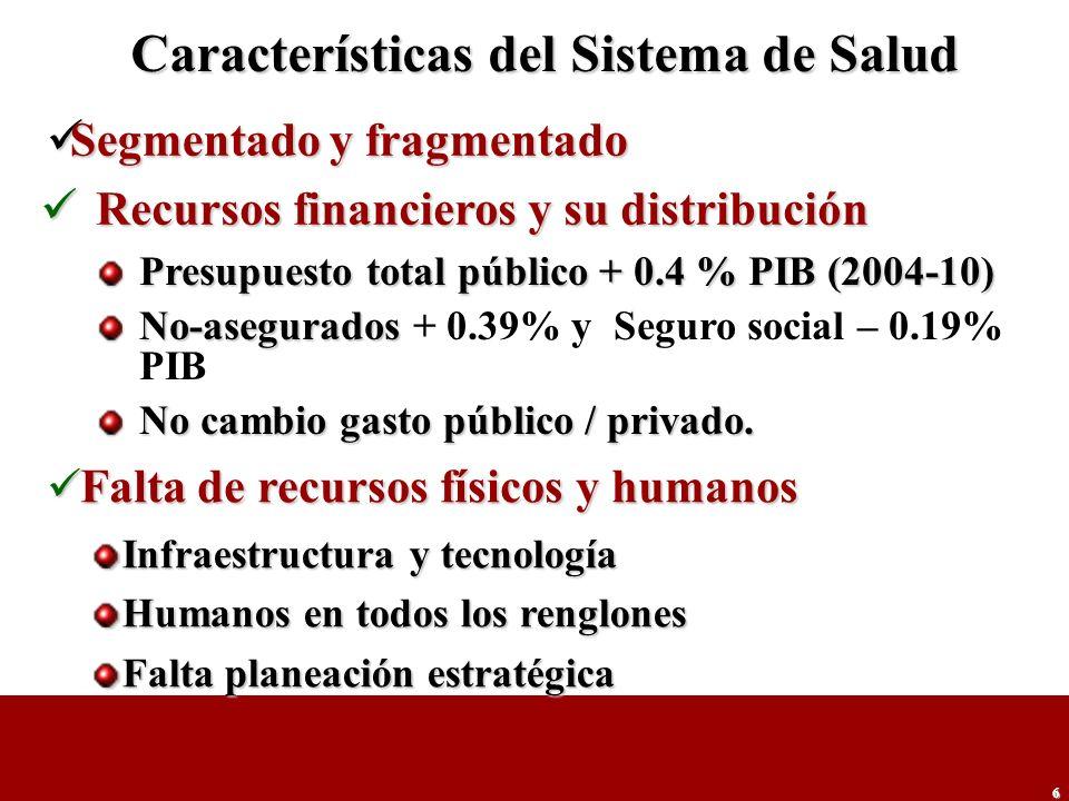 7 Tipo atención IMSS ISSSTE SP SSA/SES Consulta por persona 3.0 3.1 1.8 3.3 Urgencias por persona 0.43 0.12 0.09 0.24 Hospitalización por 100 personas 5.3 4.8 3.7 5.7 Aten.