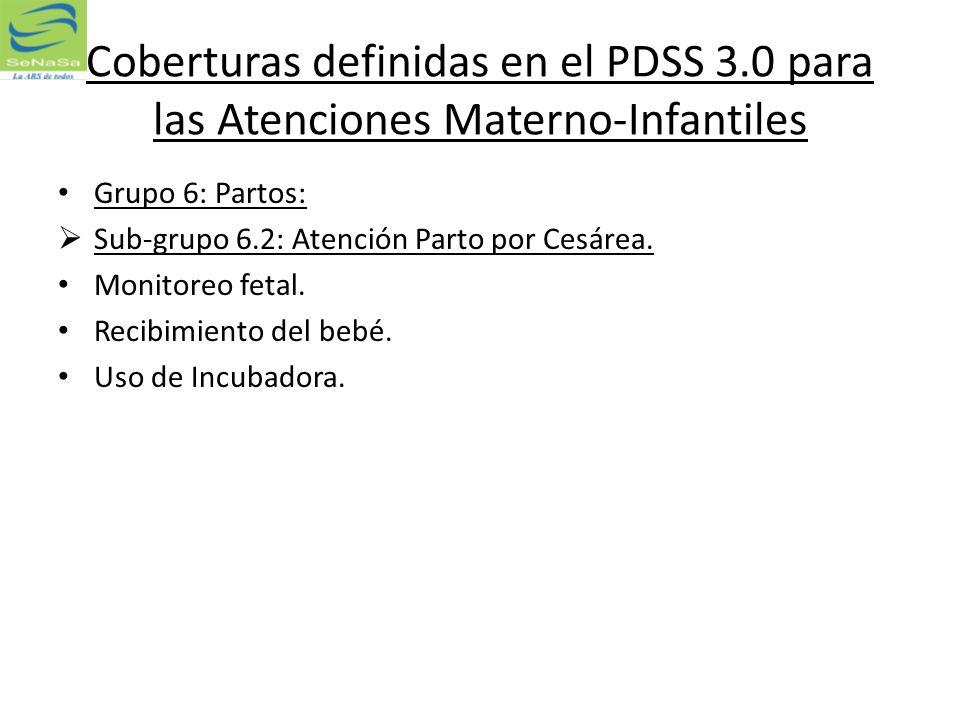 Coberturas definidas en el PDSS 3.0 para las Atenciones Materno-Infantiles Grupo 6: Partos: Sub-grupo 6.2: Atención Parto por Cesárea. Monitoreo fetal