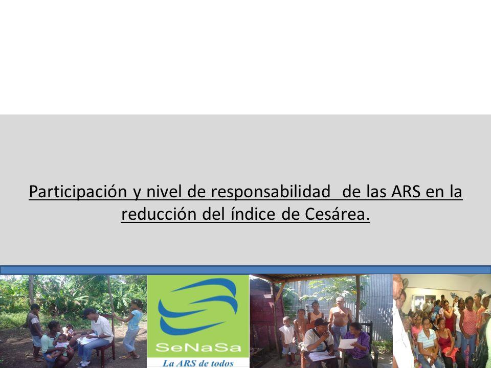Participación y nivel de responsabilidad de las ARS en la reducción del índice de Cesárea.