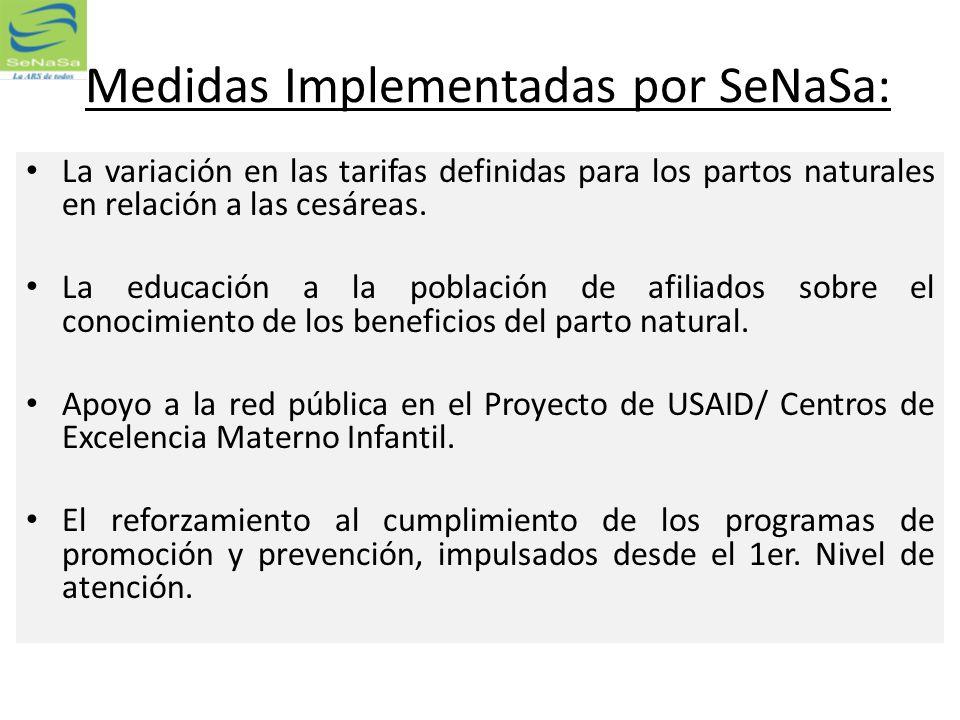 Medidas Implementadas por SeNaSa: La variación en las tarifas definidas para los partos naturales en relación a las cesáreas. La educación a la poblac