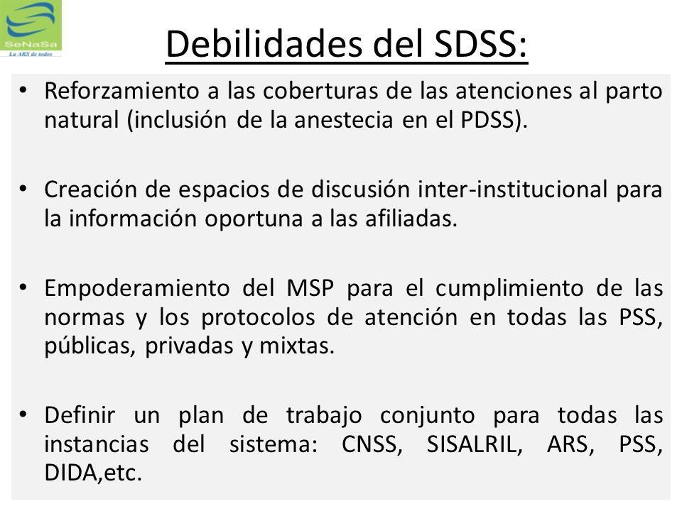 Debilidades del SDSS: Reforzamiento a las coberturas de las atenciones al parto natural (inclusión de la anestecia en el PDSS). Creación de espacios d