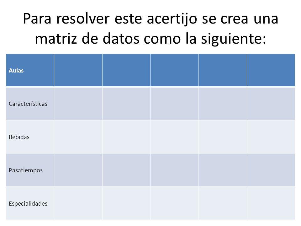 Aulas Características BebidasLeche Pasatiempos Especialidades El primer dato seguro es el 8: El que imparte clases en el aula del centro toma leche, por lo tanto, se coloca en la columna central: