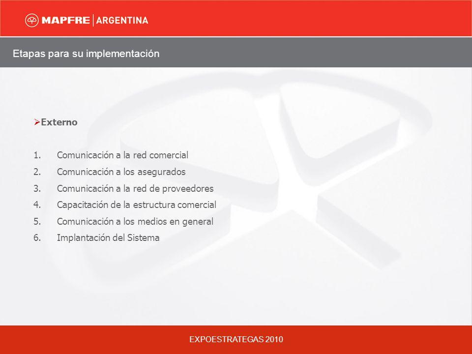EXPOESTRATEGAS 2010 Externo 1.Comunicación a la red comercial 2.Comunicación a los asegurados 3.Comunicación a la red de proveedores 4.Capacitación de la estructura comercial 5.Comunicación a los medios en general 6.Implantación del Sistema Etapas para su implementación