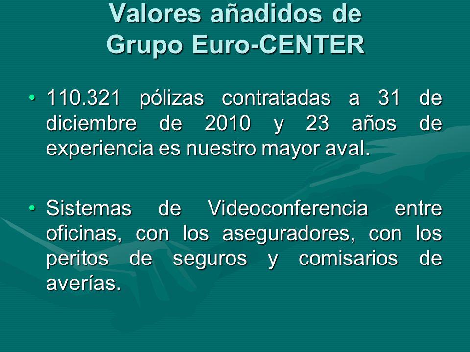 Valores añadidos de Grupo Euro-CENTER 110.321 pólizas contratadas a 31 de diciembre de 2010 y 23 años de experiencia es nuestro mayor aval.110.321 pólizas contratadas a 31 de diciembre de 2010 y 23 años de experiencia es nuestro mayor aval.