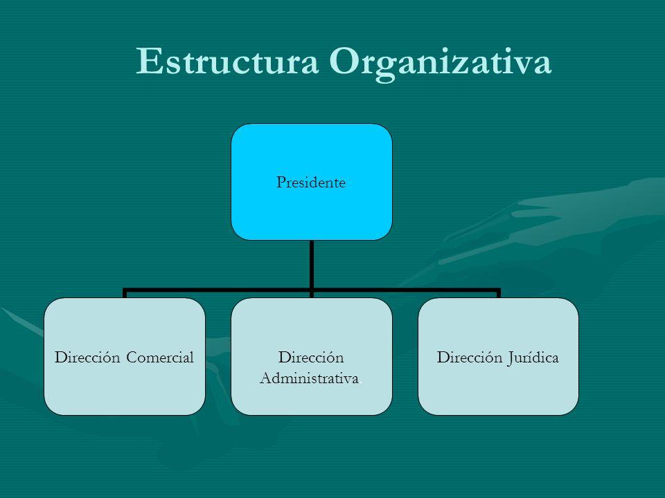 Presidente Dirección Comercial Dirección Administrativa. Dirección Jurídica