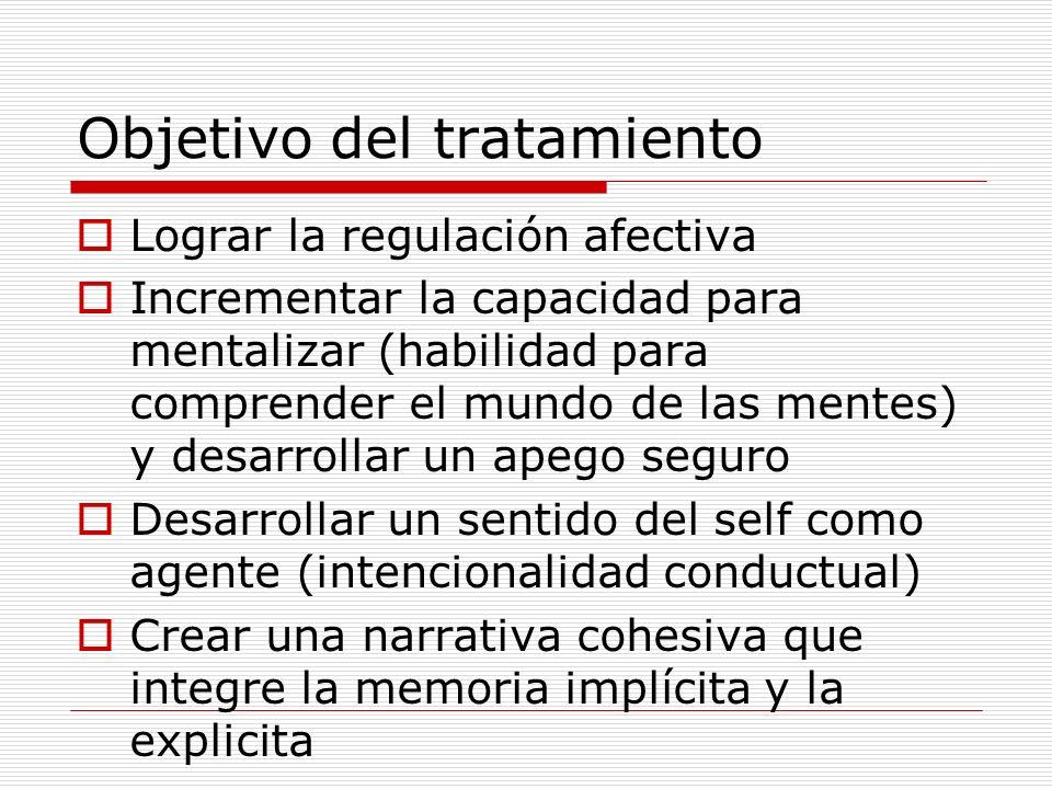 Objetivo del tratamiento Lograr la regulación afectiva Incrementar la capacidad para mentalizar (habilidad para comprender el mundo de las mentes) y d