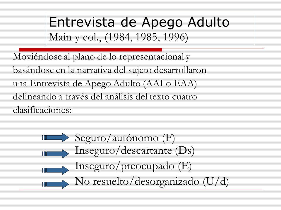 Entrevista de Apego Adulto Main y col., (1984, 1985, 1996) Moviéndose al plano de lo representacional y basándose en la narrativa del sujeto desarroll