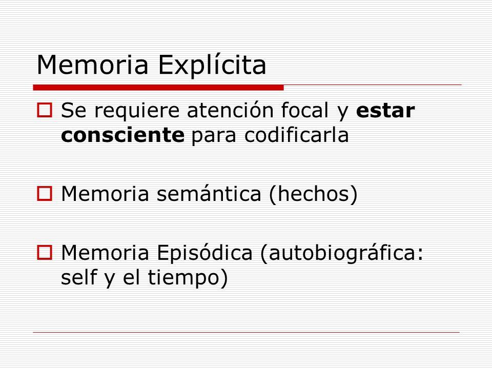 Memoria Explícita Se requiere atención focal y estar consciente para codificarla Memoria semántica (hechos) Memoria Episódica (autobiográfica: self y