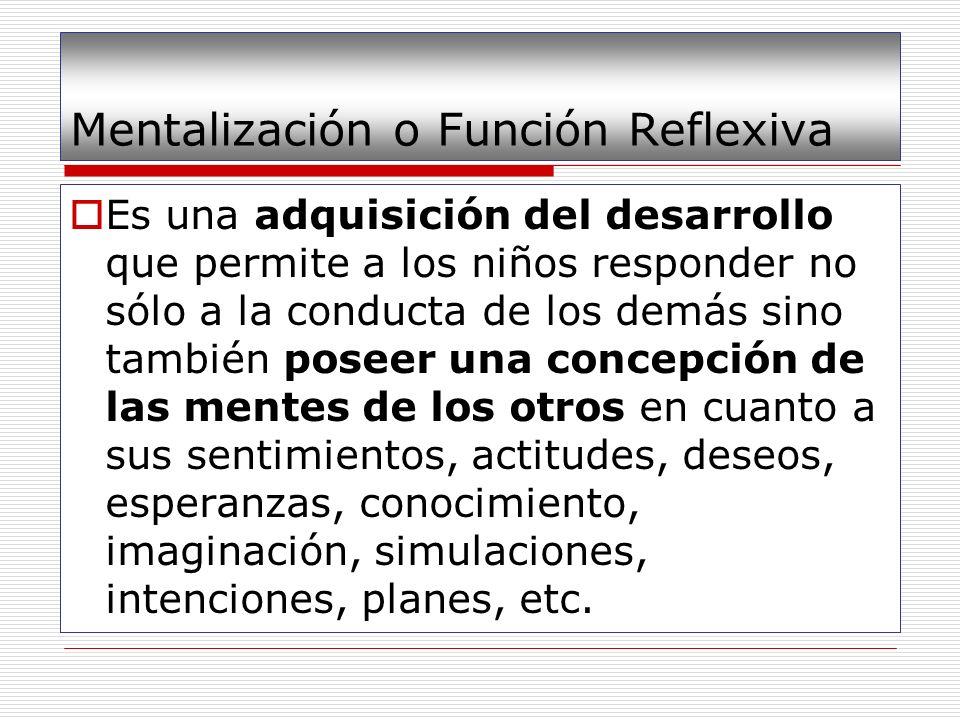 Mentalización o Función Reflexiva Es una adquisición del desarrollo que permite a los niños responder no sólo a la conducta de los demás sino también
