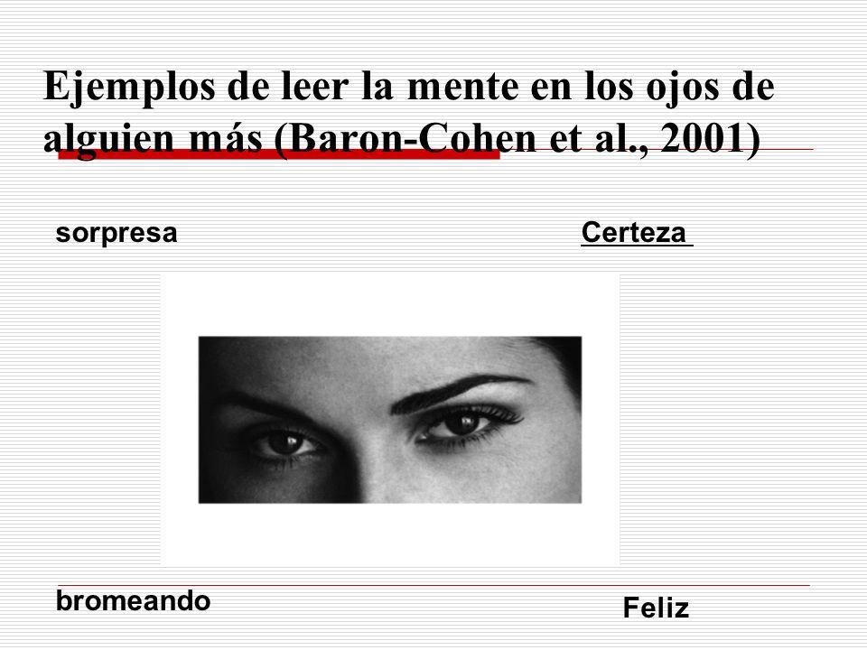 Ejemplos de leer la mente en los ojos de alguien más (Baron-Cohen et al., 2001) sorpresaCerteza bromeando Feliz