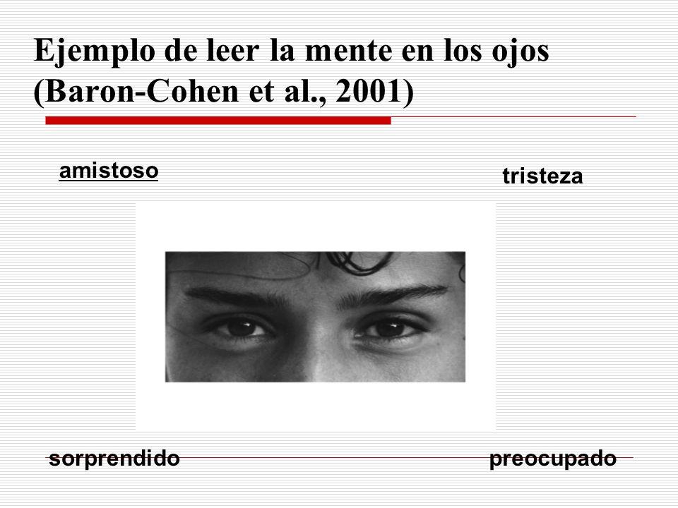 Ejemplo de leer la mente en los ojos (Baron-Cohen et al., 2001) preocupadosorprendido amistoso tristeza