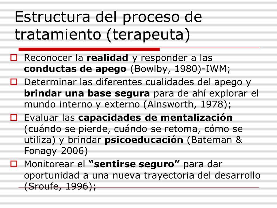 Estructura del proceso de tratamiento (terapeuta) Reconocer la realidad y responder a las conductas de apego (Bowlby, 1980)-IWM; Determinar las difere