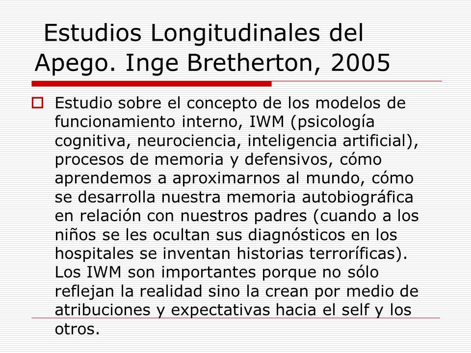 Estudios Longitudinales del Apego. Inge Bretherton, 2005 Estudio sobre el concepto de los modelos de funcionamiento interno, IWM (psicología cognitiva