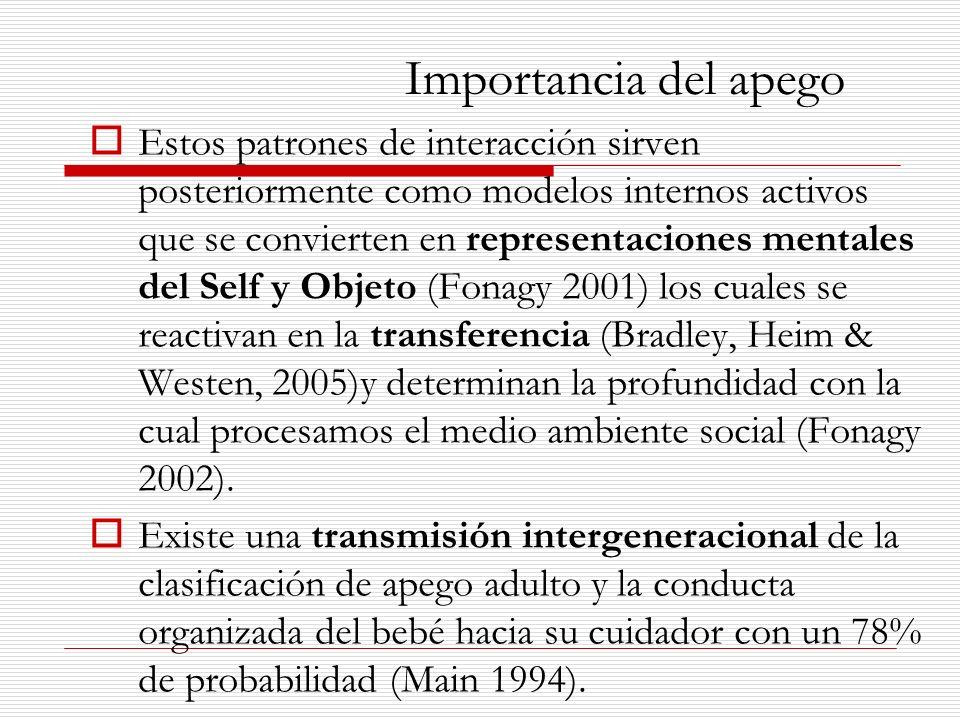 Importancia del apego Estos patrones de interacción sirven posteriormente como modelos internos activos que se convierten en representaciones mentales