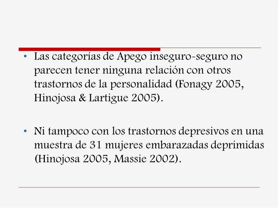 Las categorías de Apego inseguro-seguro no parecen tener ninguna relación con otros trastornos de la personalidad (Fonagy 2005, Hinojosa & Lartigue 20