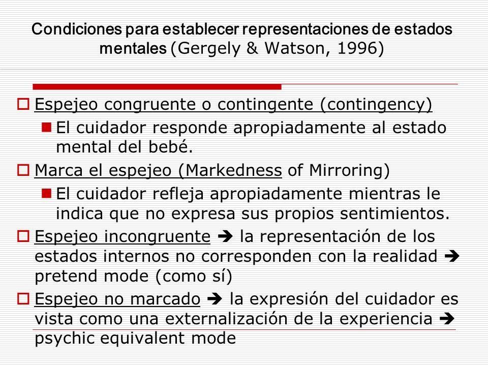 Condiciones para establecer representaciones de estados mentales (Gergely & Watson, 1996) Espejeo congruente o contingente (contingency) El cuidador r