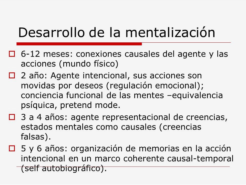 Desarrollo de la mentalización 6-12 meses: conexiones causales del agente y las acciones (mundo físico) 2 año: Agente intencional, sus acciones son mo