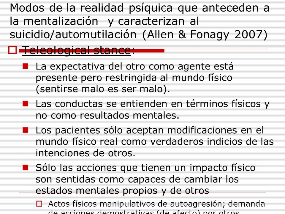 Modos de la realidad psíquica que anteceden a la mentalización y caracterizan al suicidio/automutilación (Allen & Fonagy 2007) Teleological stance: La