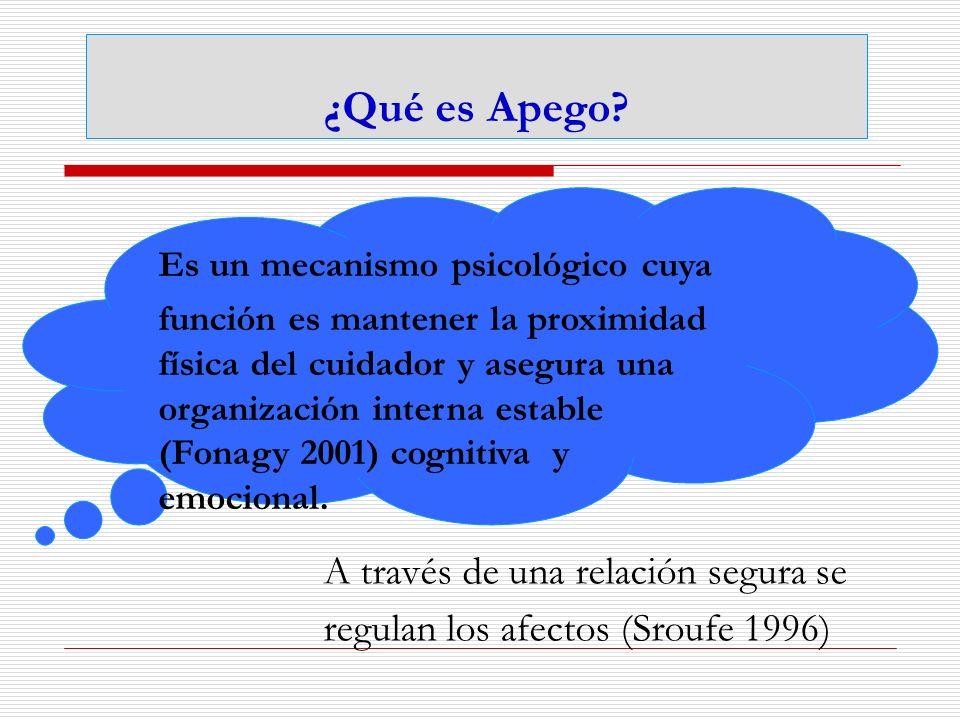 ¿Qué es Apego? A través de una relación segura se regulan los afectos (Sroufe 1996) Es un mecanismo psicológico cuya función es mantener la proximidad